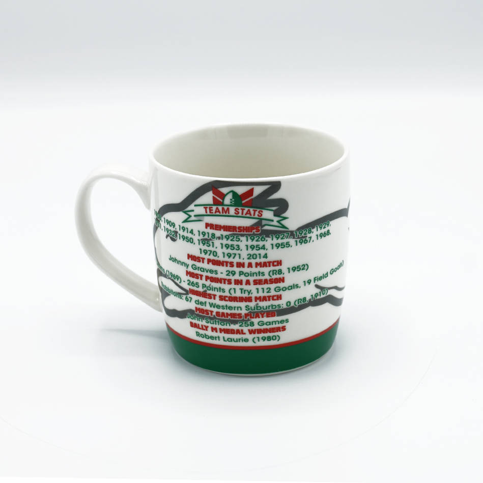 mainClub History Coffee Mug1